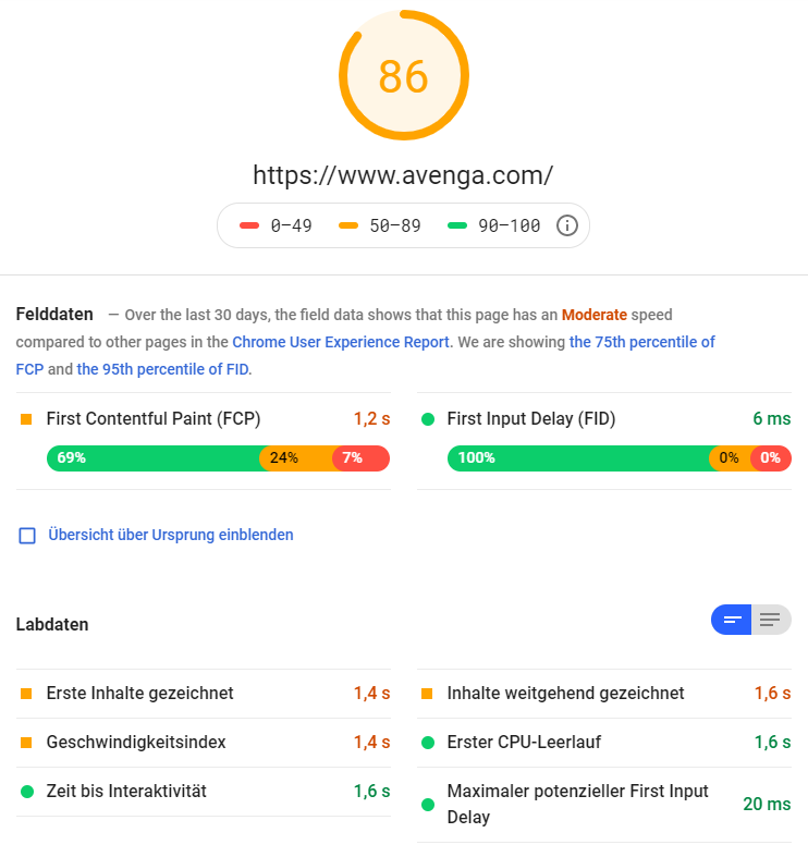 PageSpeed Insights Ergebnis